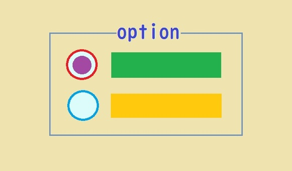 Option, selection