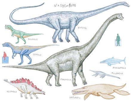 侏羅紀動物