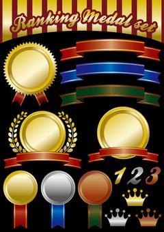 獎牌/黃金/排名