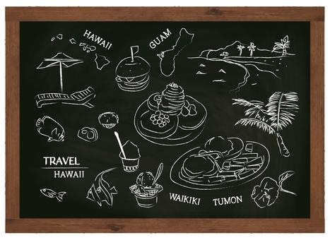 Hawaii Guam Bali Resort Blackboard