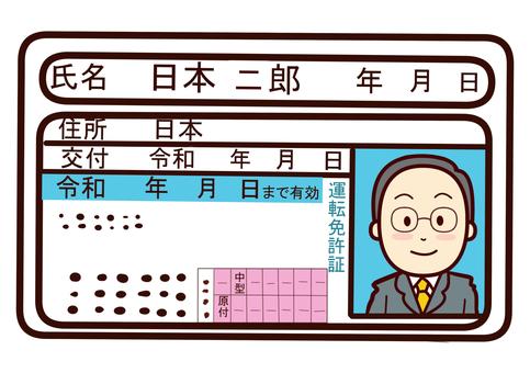 Male driver's license