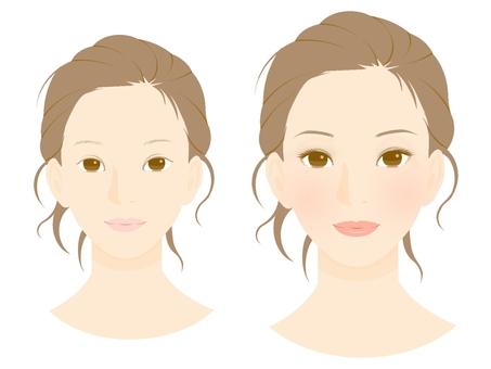 Makeup procedure (9) Makeup completed