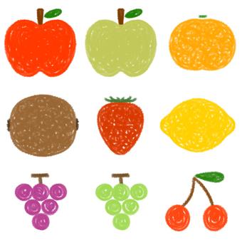 Fruit summary