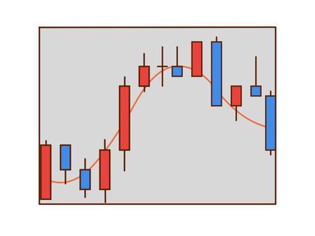 外国為替のチャート