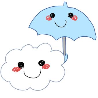 Cloudy then rain