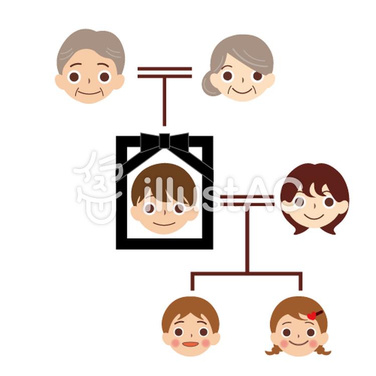 相続家系図イラスト No 1030851無料イラストならイラストac