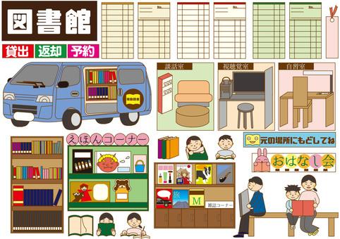 Various libraries
