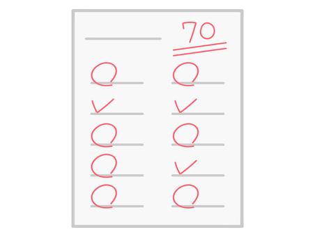70 tests
