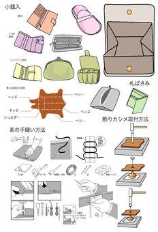 小銭入/札入れ/革/飾りカシメ他