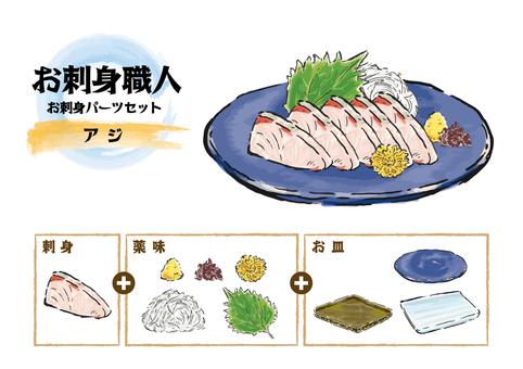 生魚片工匠阿治