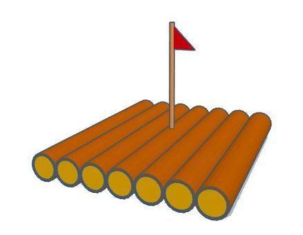 Log raft (raft)