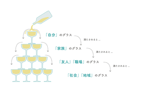 Champagne tower law