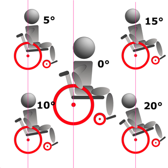 Center of gravity comparison 1