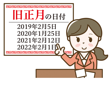 About the Chinese New Year