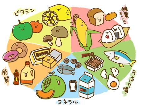 ゆる〜い五大栄養素