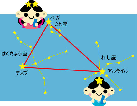 Tanabata and the big triangle of the summer