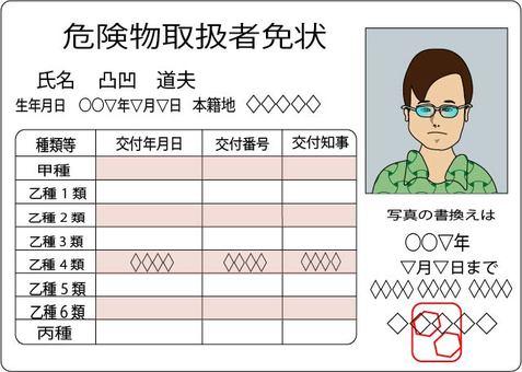 Dangerous Goods Handling Diploma (Otsu four)