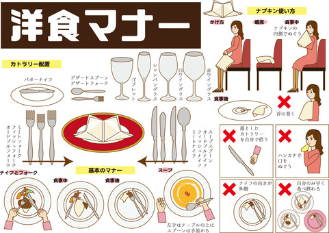 Manner (cooking)