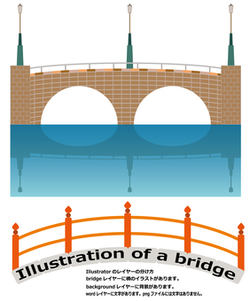 Bridge modern bridge