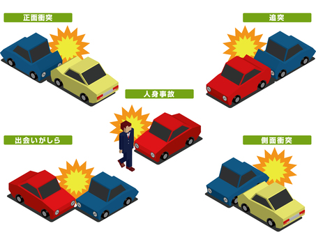 Traffic accident pattern set