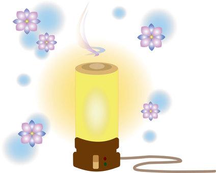 Aroma diffuser ①