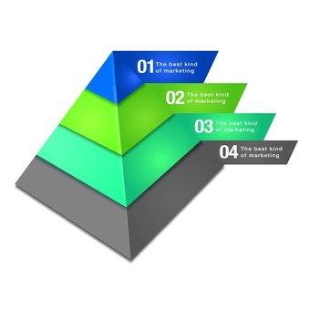 Pyramid graph 4