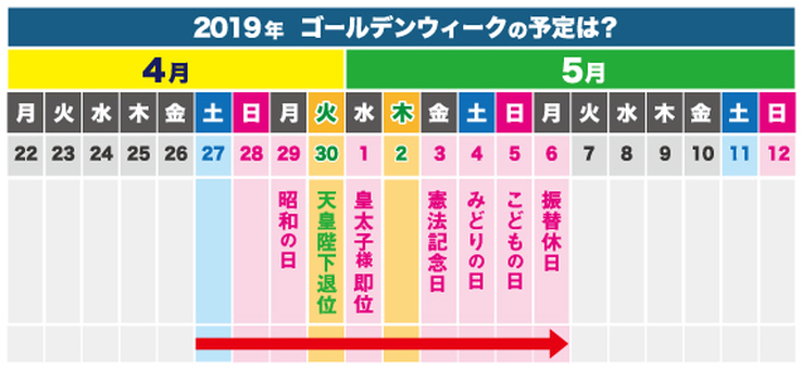 Planned for Golden Week 2019