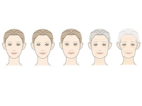 Female face _ Aging and aging