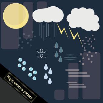 Night weather