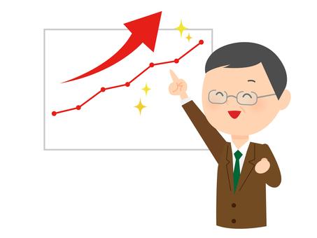Increase sales 4