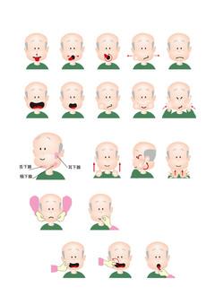 歯科 唾液腺マッサージ