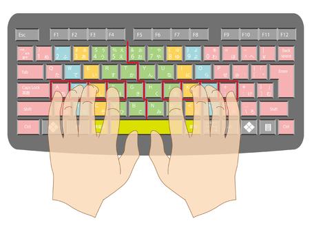 鍵盤打字手