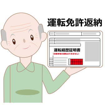 Driver's license return