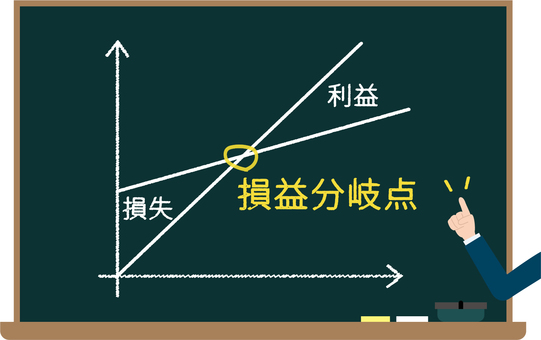 Blackboard image of breakeven point