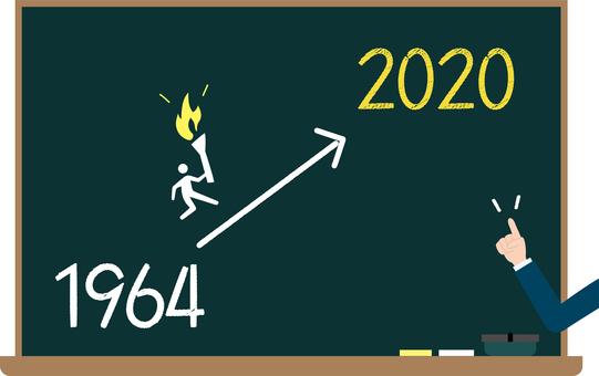 Olympic Blackboard Image