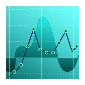 Composite graph 1