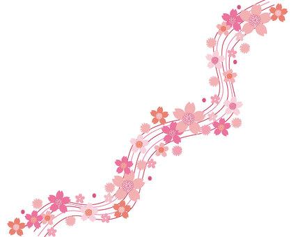 Sakura wave