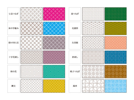 Swatch series Japanese Pattern 12 species 1