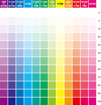 Color chart 5a