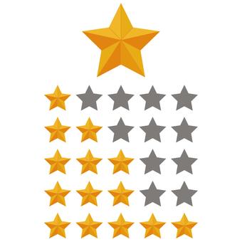 Star rating meter