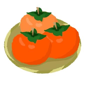 柿 which entered the Zaru