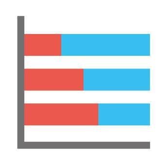 Horizontal bar graph (8)