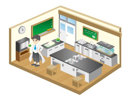 Science room and science boy _ no contour