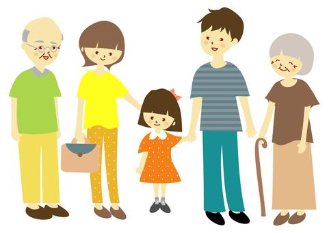 Third generation family