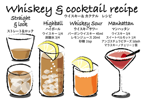 Whiskey and cocktail recipe included