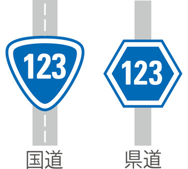 National highway / prefectural road ☆ signpost ☆ national highway 123 number