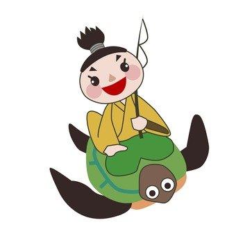 Kushima Taro