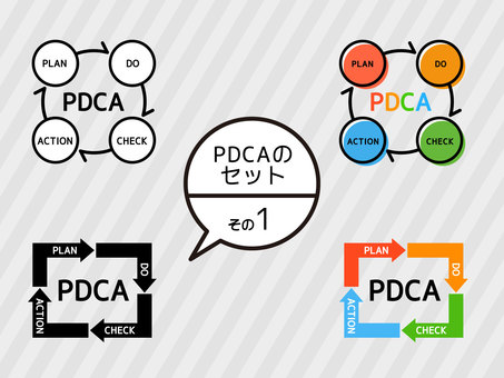 PDCA cycle-part 1