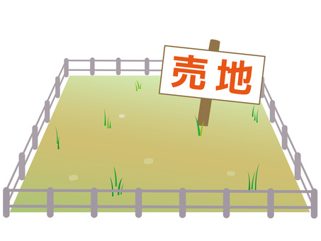 70113. Selling land, Signboard 1