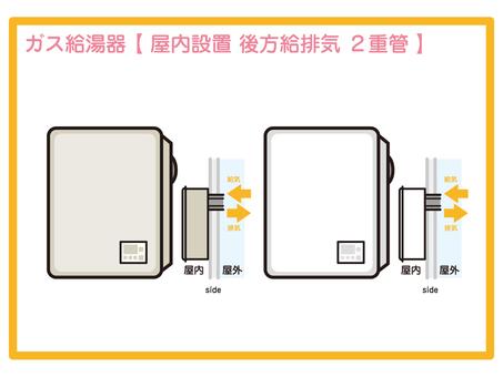 Gas water heater Indoor rearward supply / exhaust double tube